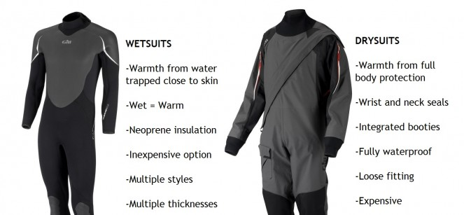Easy Stretch Unisex 3D body mapped fit Zhik Kids Youth Junior 2MM Neoprene Wetsuit Top Black